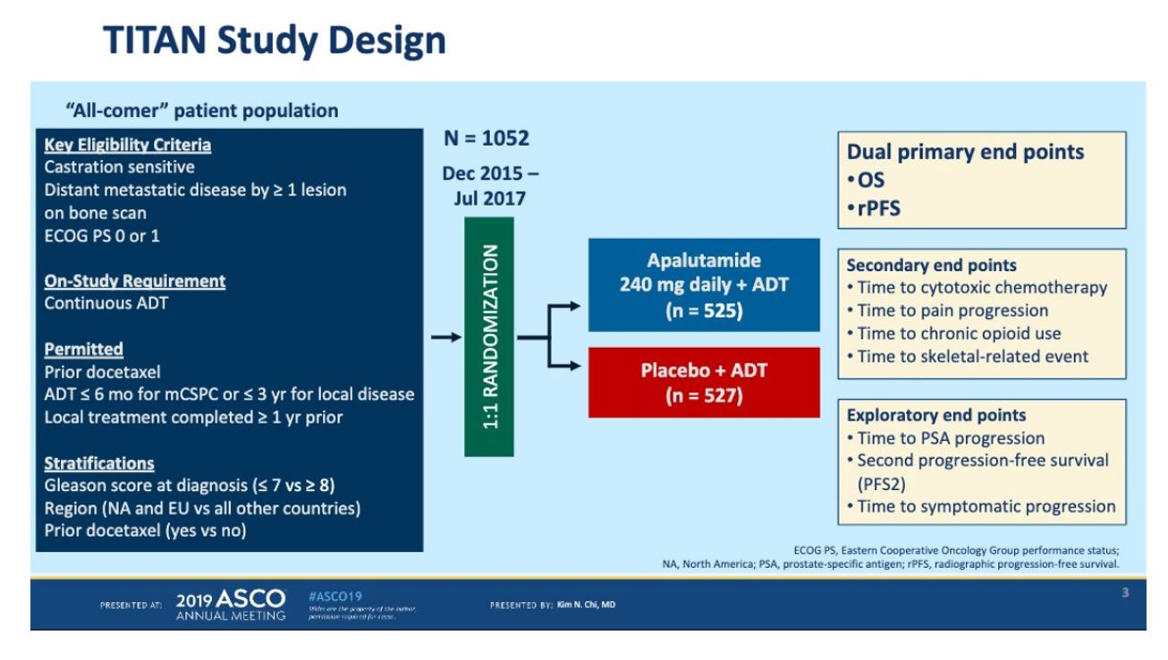 ASCO 2019 TITAN study design all comer pt pop