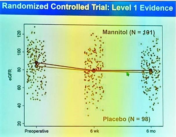 AUA 2019 randomized controlled trial level 1