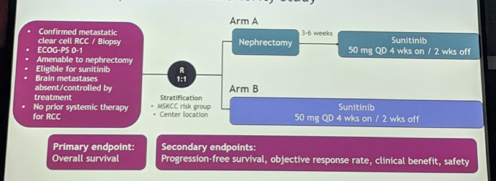 UroToday ESOU19 Cytoreductive Nephrectomy CARMENA Mejean 2