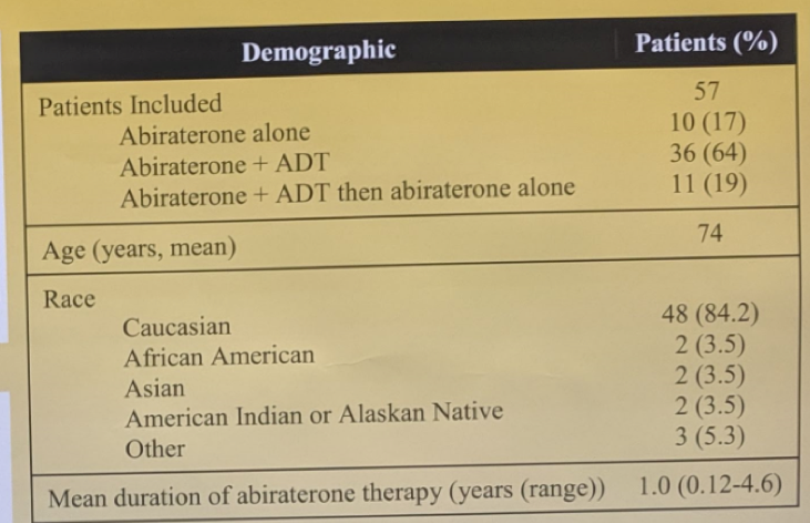ASCO2019_demographics_poster161.png