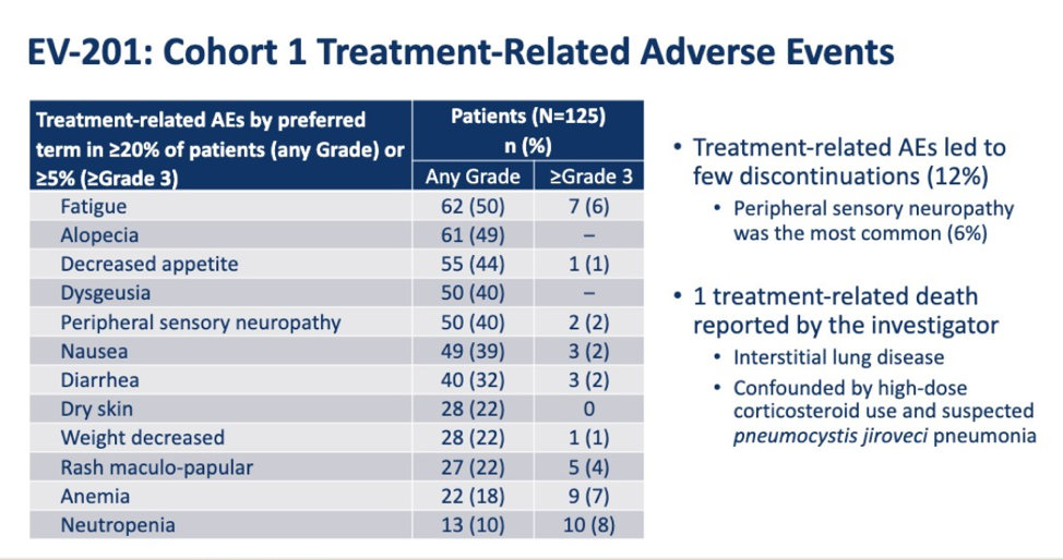 ASCO2019_treatmentrelatedadversevents_6.png