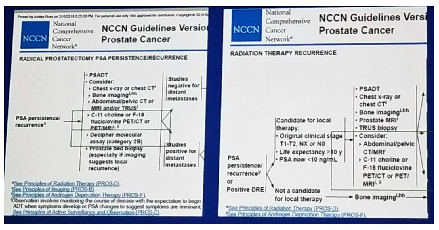 ASCO 2019 NCCN guidelines PCa