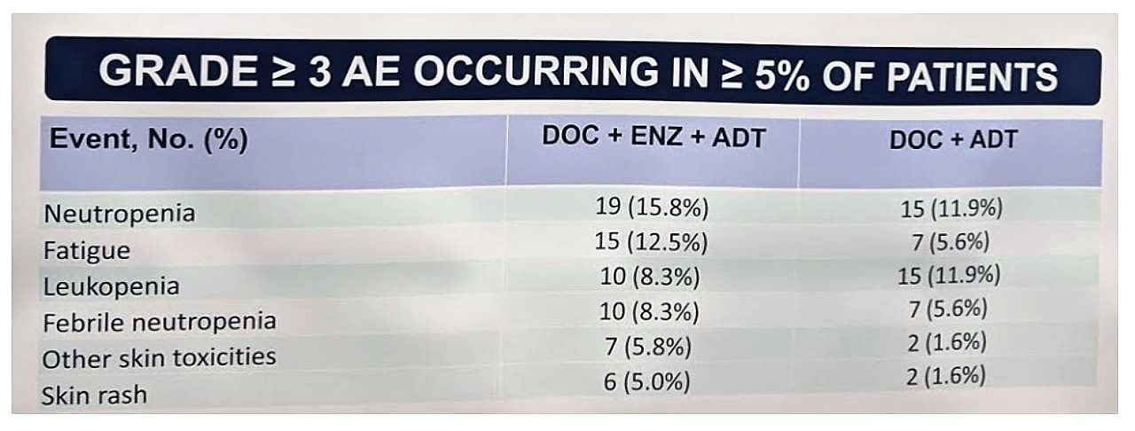 ASCO 2019 grades in pts