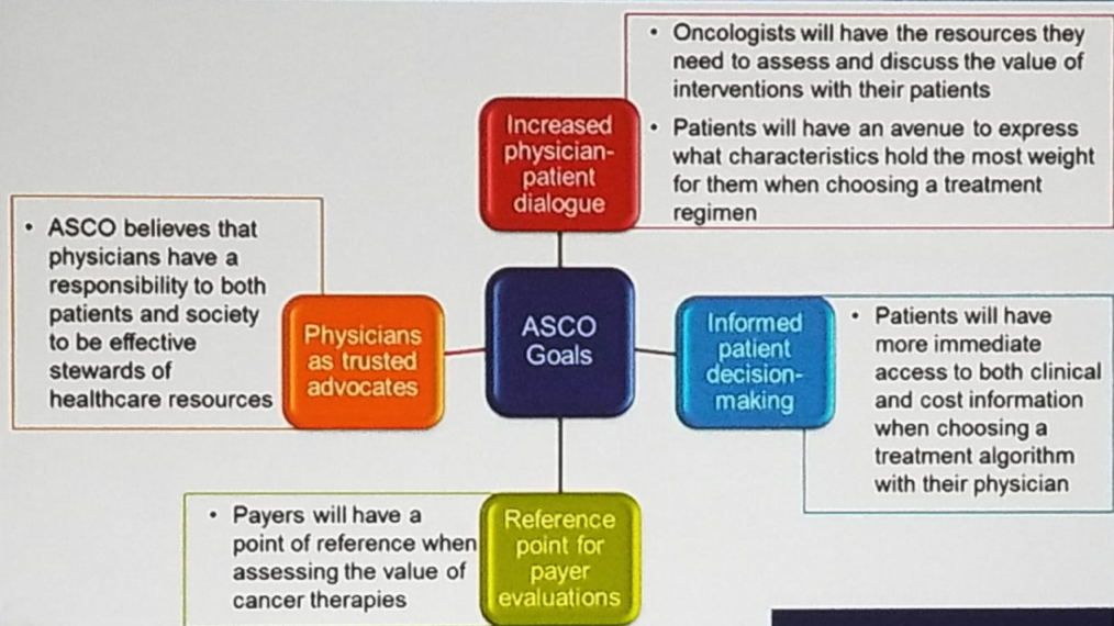 ASCO Financial Toxicity in Cancer Care 5