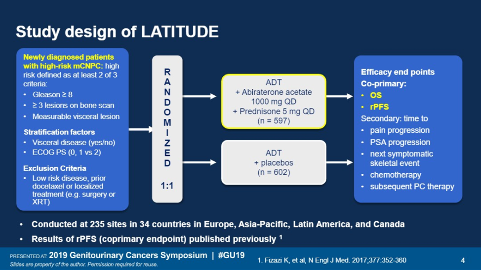 ASCO GU 2019 Study Design of LATITUDE