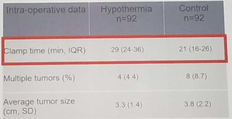AUA2019_Renal Hypothermia during Partial Nephrectomy_2.png