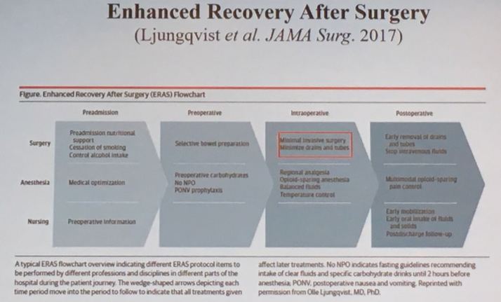 AUA2019_enhanced_recovery.png