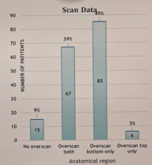 AUA2019_scan_data.png