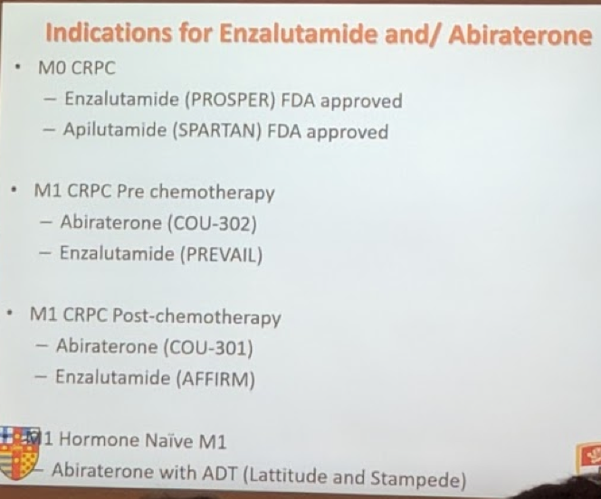 Indications for Enzalutamide and Abiraterone
