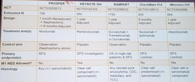 Asco Gu 2019 Multidisciplinary Tumor Board Case Based Discussion On Kidney Cancer