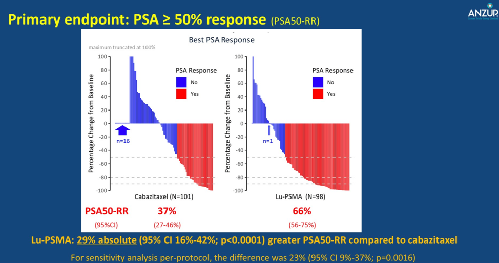 PrimaryEndpoint_TheraP_ASCO2020.png