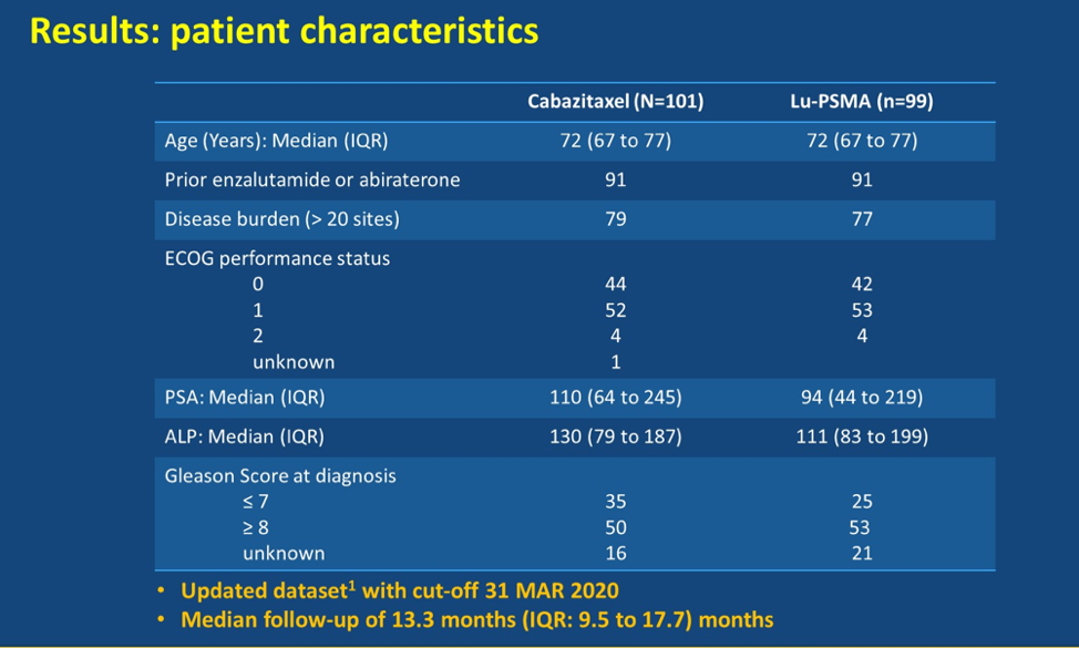 RESULTS_theraP_ASCO2020.png