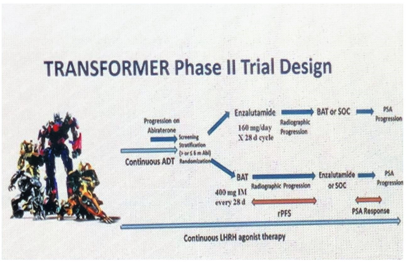 SUO 2019 transformer trial design