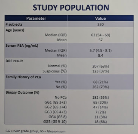 prostate cancer urine test results
