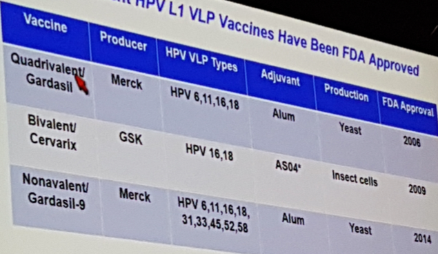 UroToday ASCO2018 Preventing HPV Associated Cancers by Vaccination