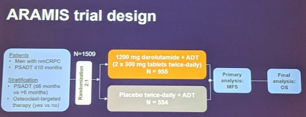 UroToday ASCOGU2019 ARAMIS trial design