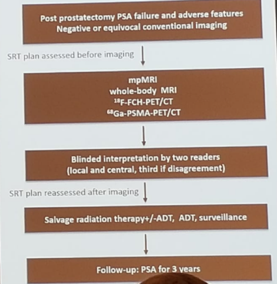 UroToday CUA 2018 Salvage Radiation Therapy after Radical Prostatectomy PROPS