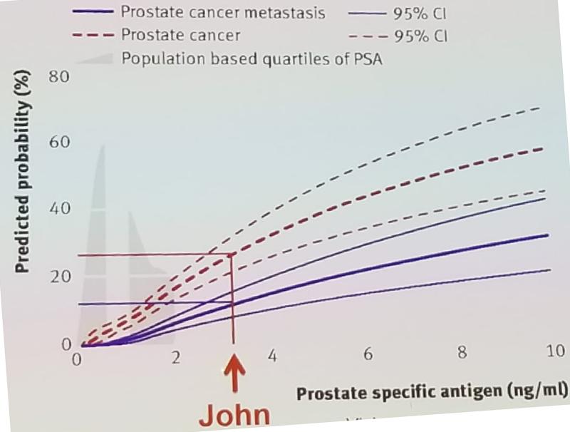 pautas eau prostate 2020 new