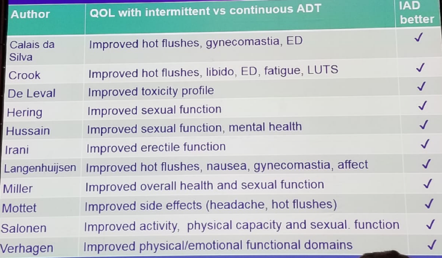 UroToday FOIU2018 Improved quality of life in intermittent ADT