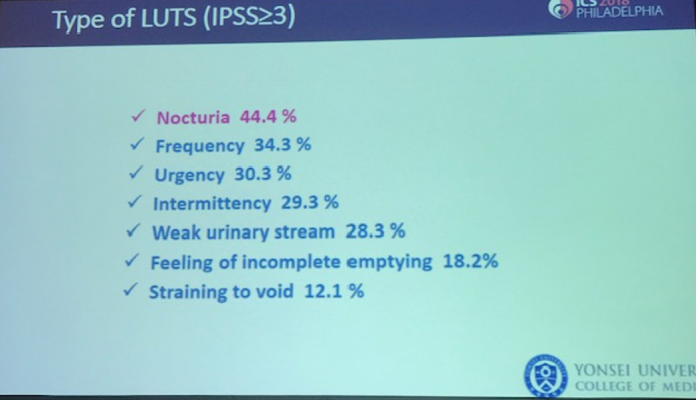 UroToday ICS2018 Lower Urinary Tract Symptoms After Artificial Urinary Sphincter Implantation Types of LUTS