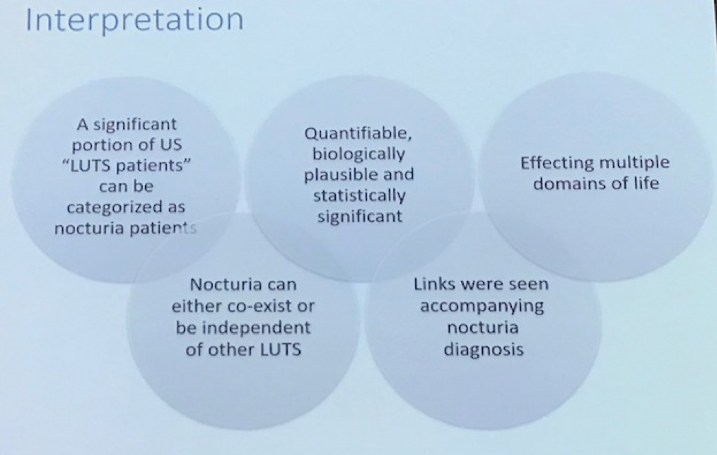 UroToday ICS2018 A Physician And Patient Survey Nocturia Diagnosis In Lower Urinary Tract Symptom Patients
