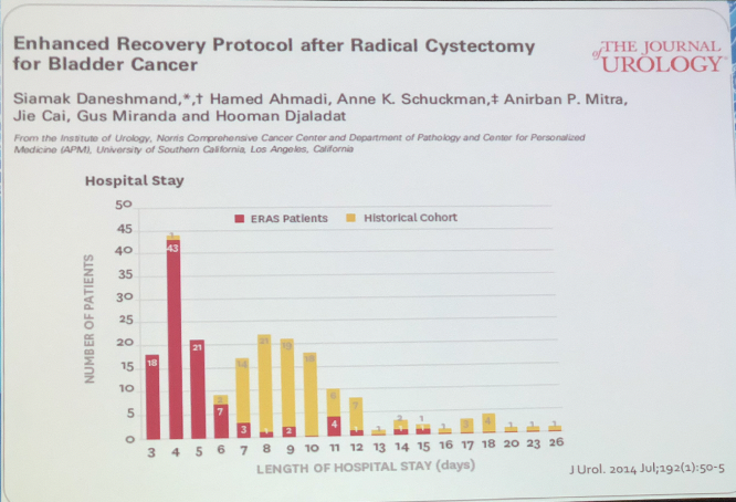 UroToday SMEO2018 ERAS Radical Cystectomy and Urinary Diversion 2