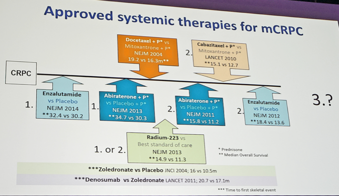 approved systemic therapies for mcrpc