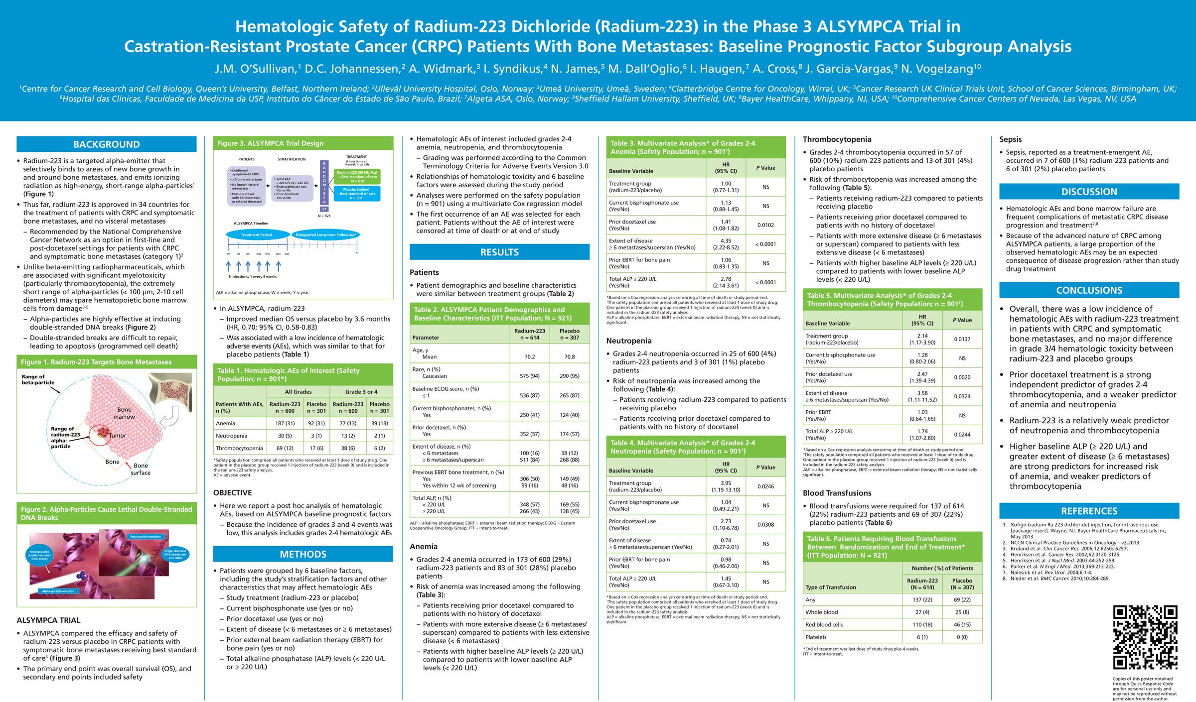 radium 223 in prostate cancer