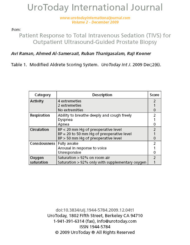 Patient Response To Total Intravenous Sedation Tivs For Outpatient