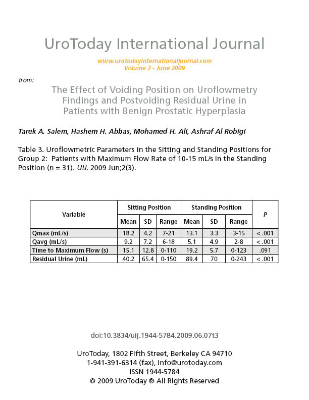 ae86348730959 Table 2 and Table 3 show results of the uroflowmetric parameters in the  sitting and standing positions for patients in groups 1 and 2