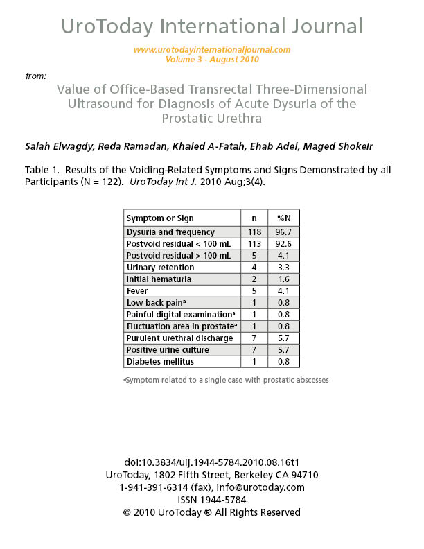 Value of Office-Based Transrectal Three-Dimensional Ultrasound for ...