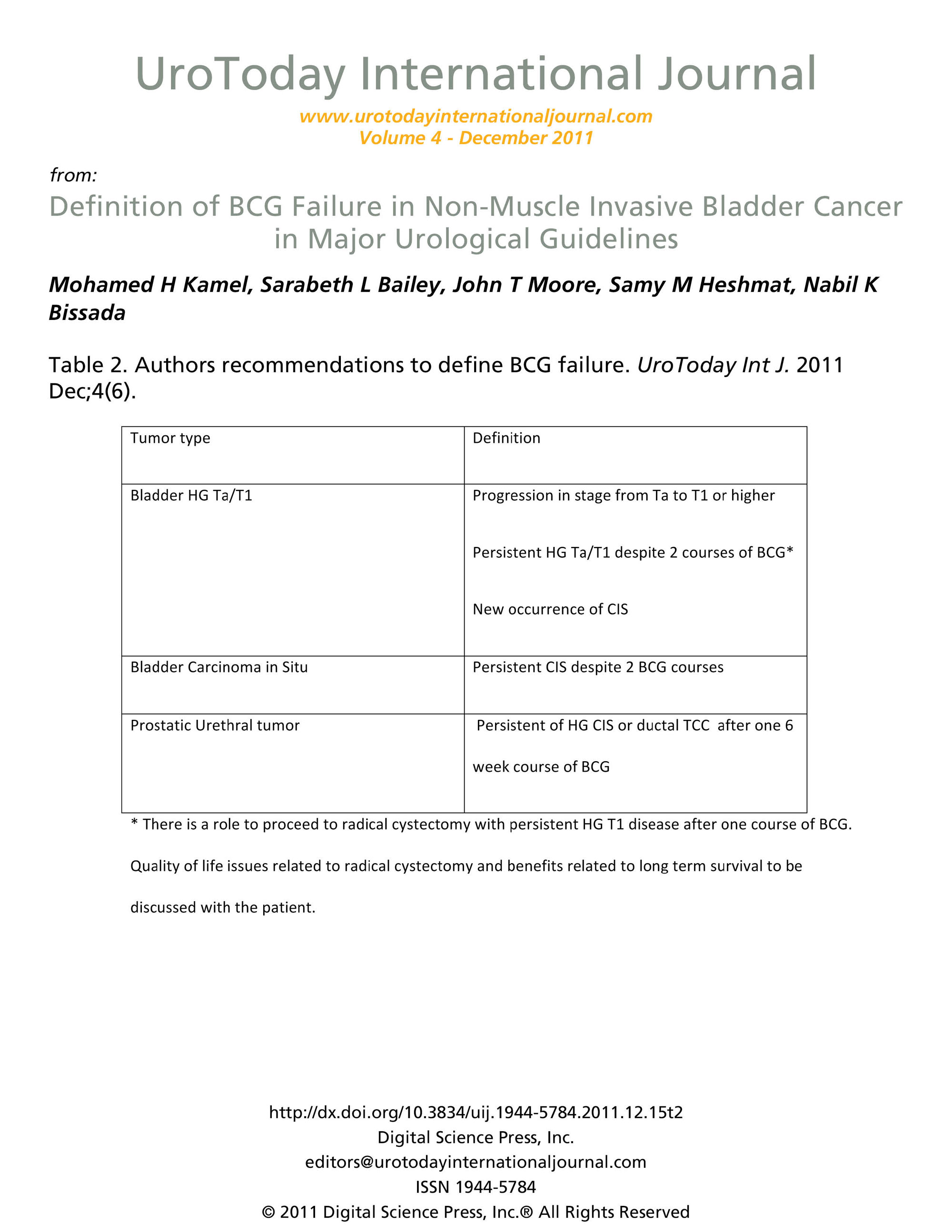 Definition of BCG Failure in Non-Muscle Invasive Bladder Cancer in