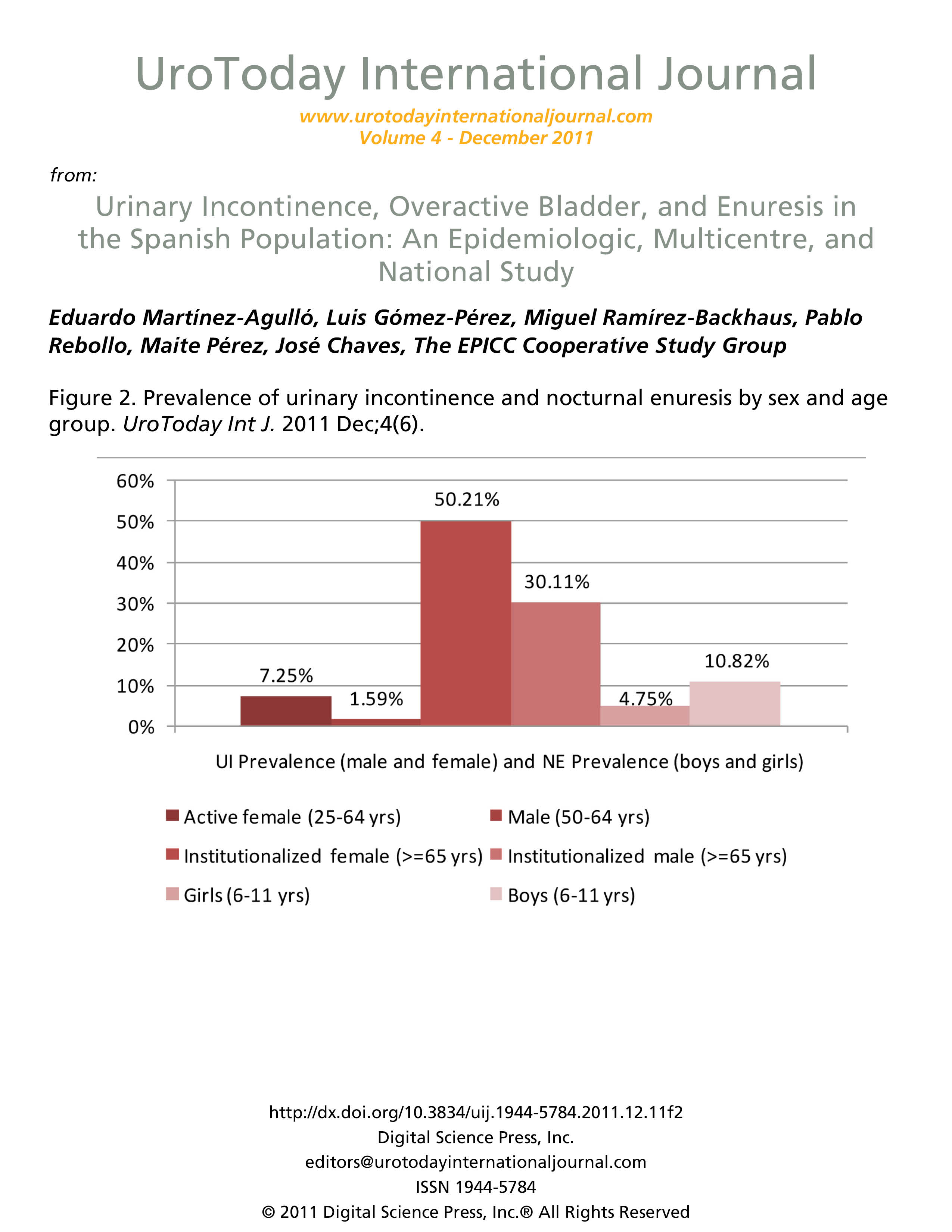 urinary incontinence, overactive bladder, and enuresis in the