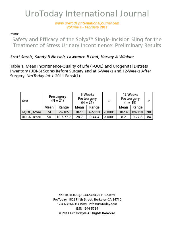 Safety and Efficacy of the Solyx Single-Incision Sling for the