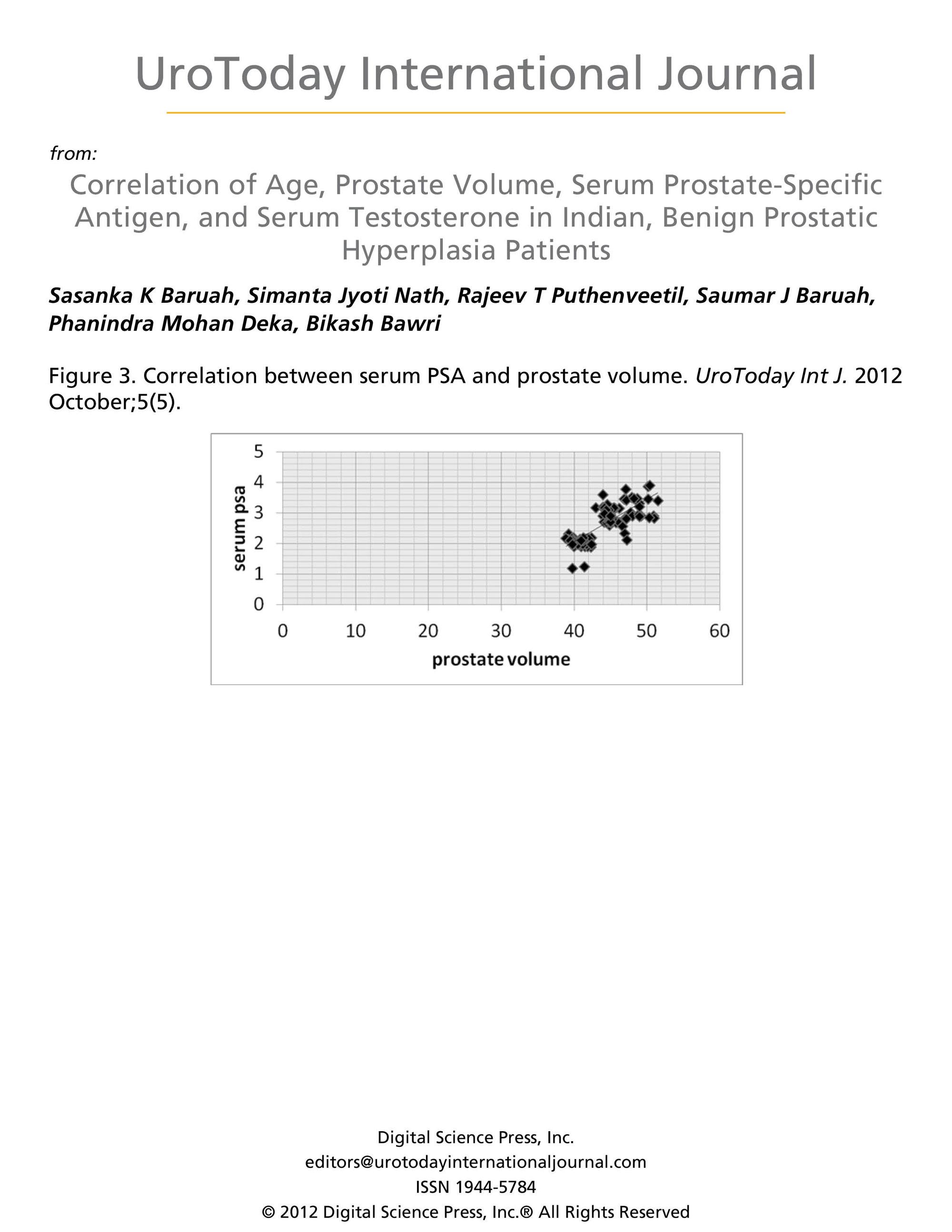 Correlation of Age, Prostate Volume, Serum Prostate-Specific Antigen