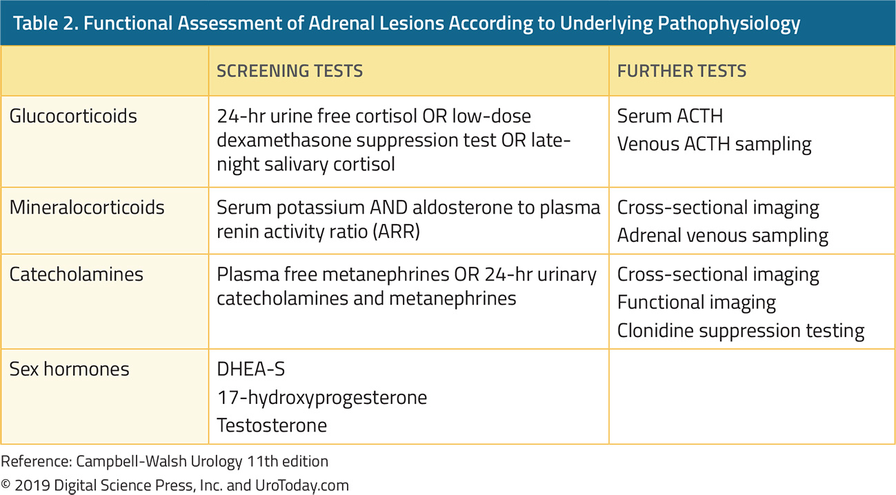table-2-approach-to-adrenal-masses@2x.jpg