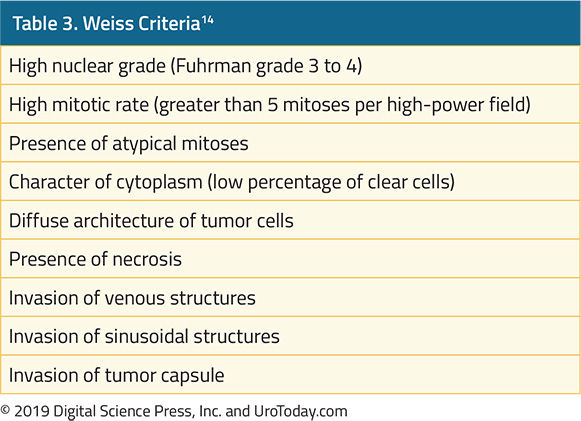 table-3-approach-to-adrenal-masses.jpg