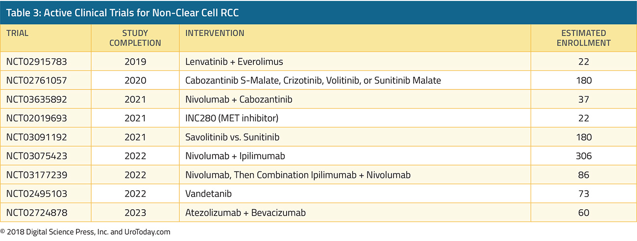 table-3-treatment-non-clear-cell-RCC@2x.jpg