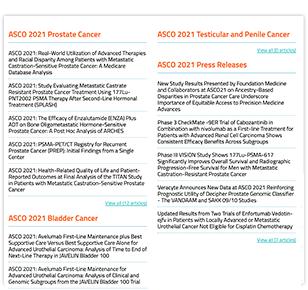 ASCO GU 2021 Landing Page